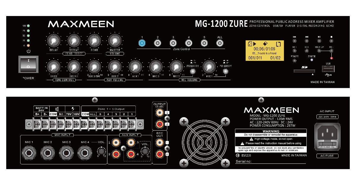 web-mg-1200zure-all-pic